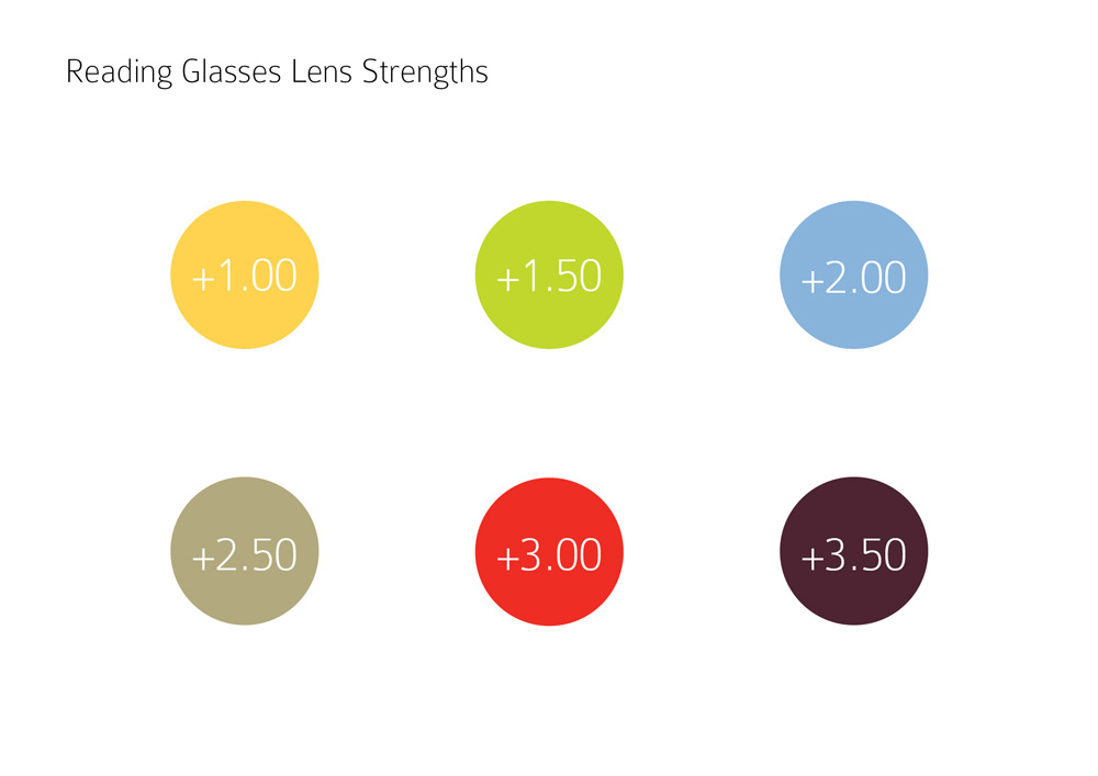 gc-eyewear-branding-campaign-2014-11.jpg